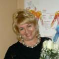 Егорова Надежда Леонидовна